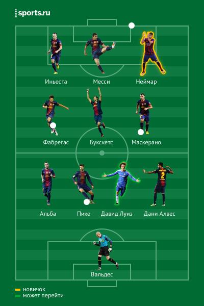«Барселона» 2013-14