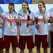 Универсиада, студенческая сборная России жен