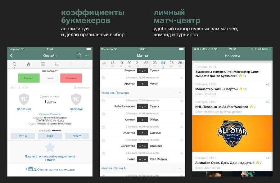 Приложения на айфон для ставок на спорт