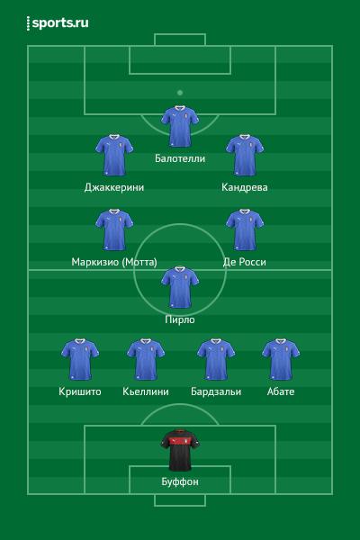 сборной Италии: 4-3-2-1 и
