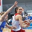 сборная России жен, Евробаскет-2007 жен