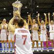 молодежная сборная России жен, молодежный ЧЕ-2010 жен