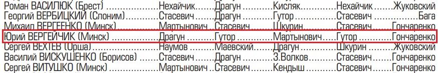 https://s5o.ru/storage/dumpster/1/d2/cd58dd38d60bc7df8802613980734.JPG