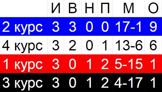 https://s5o.ru/storage/dumpster/1/fb/5a7bd9db6c7b916d1f843d932e817.JPG