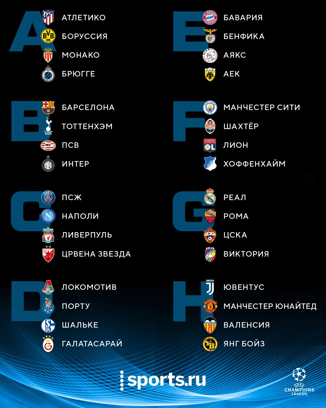 Ставки на Лигу Чемпионов на 17 Августа 2016