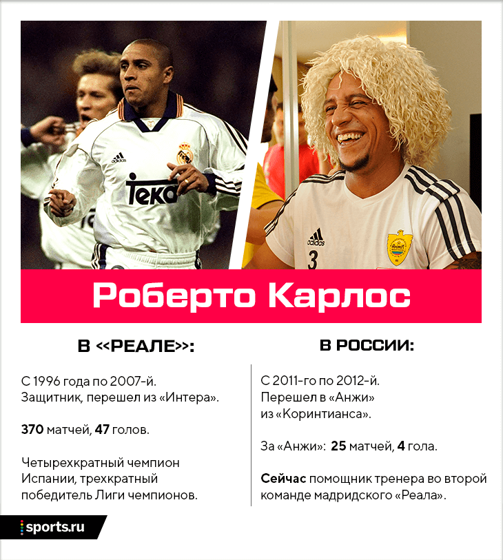 Российский футболист игравший в удинезе