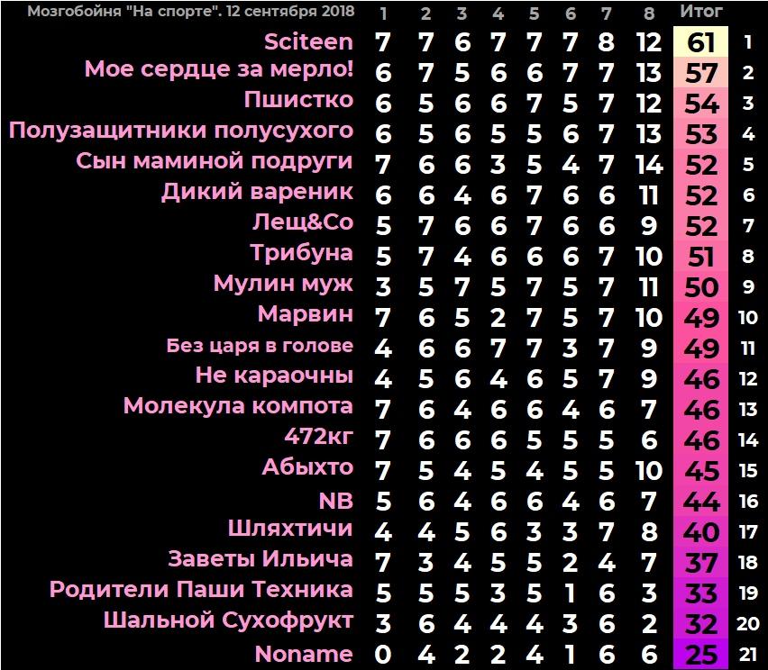 https://s5o.ru/storage/dumpster/9/63/2a60fcb71058402c4ea84e8a796d7.JPG