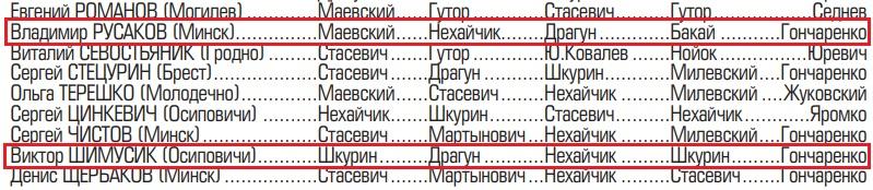 https://s5o.ru/storage/dumpster/9/83/9ac45f1cda2a1255cf8bb8a8d35a3.JPG