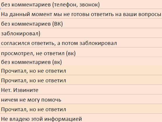 https://s5o.ru/storage/dumpster/9/8c/3f652ca84f4c8edf1b710ef4bd559.JPG