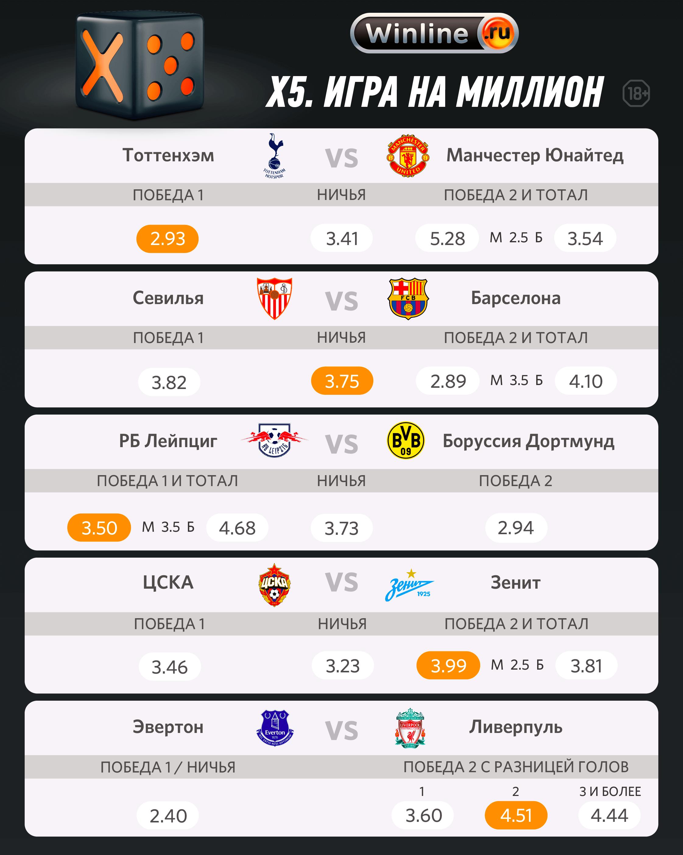 Моуринью победит Сульшера, у ЦСКА нет шансов с «Зенитом». Ваш любимый автор про фигурное катание дает прогнозы на футбол