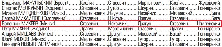 https://s5o.ru/storage/dumpster/a/30/d403415e3ed023e0bf9affabd8e6e.JPG