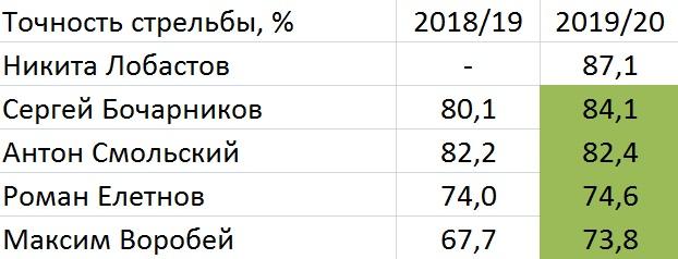 https://s5o.ru/storage/dumpster/a/3b/a6421ee09b40f45f2553ecab96e57.JPG