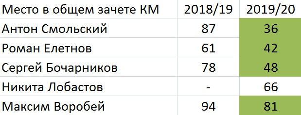 https://s5o.ru/storage/dumpster/a/e1/3216ef2266eaa154e47f6751591c2.JPG
