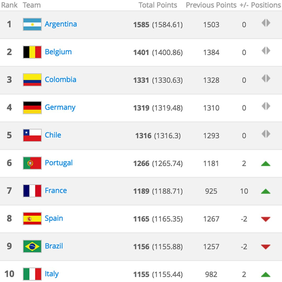 спартак в еврокубках статистика