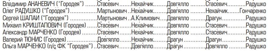 https://s5o.ru/storage/dumpster/b/9b/3d280a36f339c505dc7c51f897d23.JPG