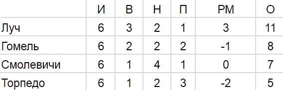 https://s5o.ru/storage/dumpster/c/62/6dac659e651ab4164426dc9f48a72.JPG