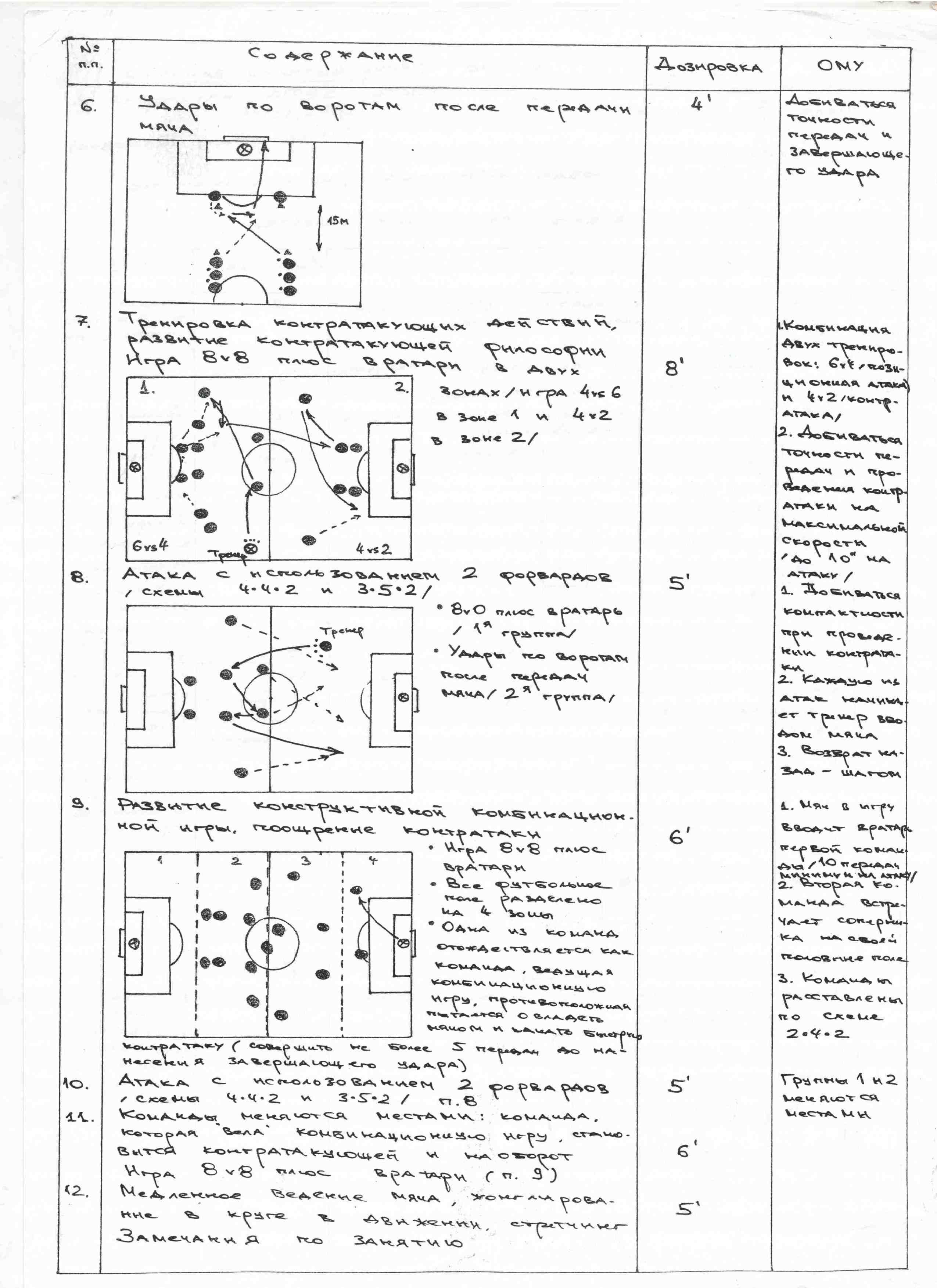 схема тренировок мма