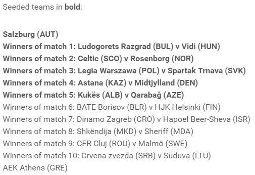 БАТЭ узнал вероятностного конкурента в3-м раунде квалификации Лиги чемпионов