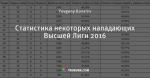 Статистика некоторых нападающих Высшей Лиги 2016