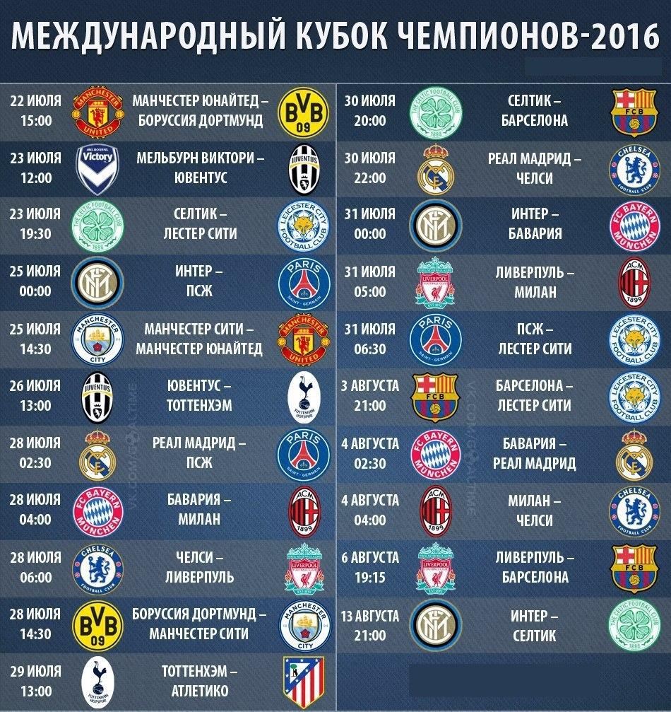 лотки международный кубок чемпионов по футболу на сезон 2017-2018 экипажа