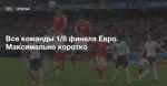Все команды 1/8 финала Евро. Максимально коротко: Самое главное о тех, кто остался на турнире — Meduza