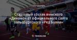 Стартовый состав минского «Динамо» от официального сайта зальцбургского «Ред Булла»