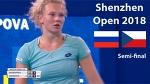 Sharapova vs Siniakova Full Game Highlights / Shenzhen Open 2018 / Semi-final