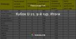 Кубок U-21. 9-й тур. Итоги - Кубок U-21 - Блоги - by.tribuna.com