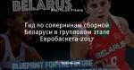 Гид по соперникам сборной Беларуси в групповом этапе Евробаскета-2017