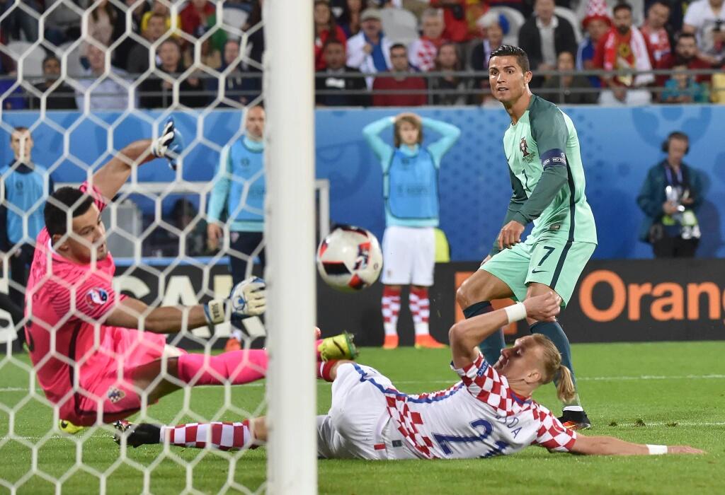 Ставки на футбол хорватия португалия