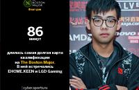 PSG.LGD, Keen Gaming, Ван «Ame» Чуньюй, Dota Summit 11