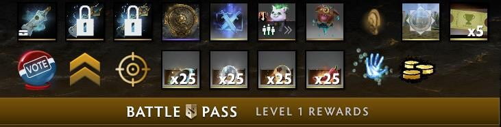 Wraith King, Pudge, Anti-Mage, The International, Queen of Pain, Windranger, Steam, Battle Pass 2020