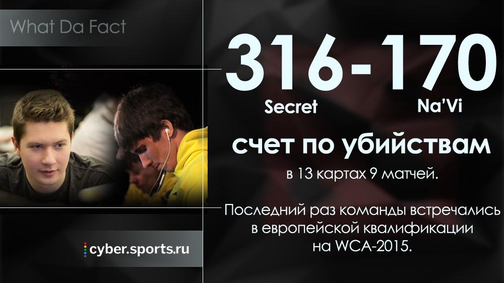 NAVI, Team Secret
