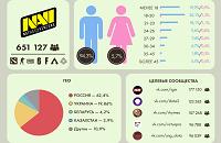 Vega Squadron, Team Empire, Winstrike, Gambit, соцсети, Team Spirit, Forze, Virtus.pro, NAVI