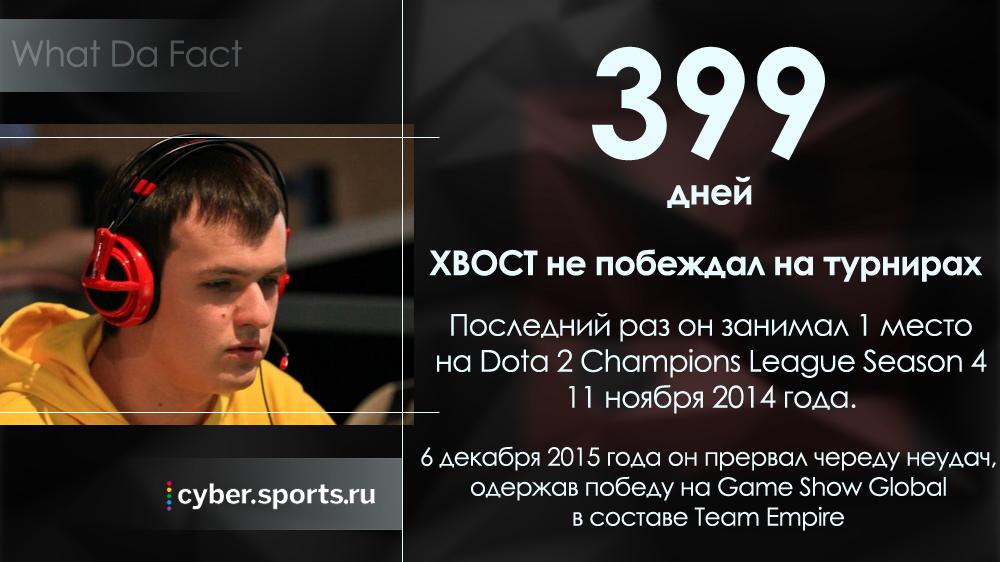 NaVi, Александр «XBOCT» Дашкевич, Team Empire