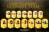 Game of Thrones, FIFA 19