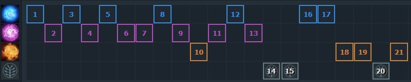 cybere4aae61eb49 - Dota 2. Полный разбор игры на инвокере от Topson.