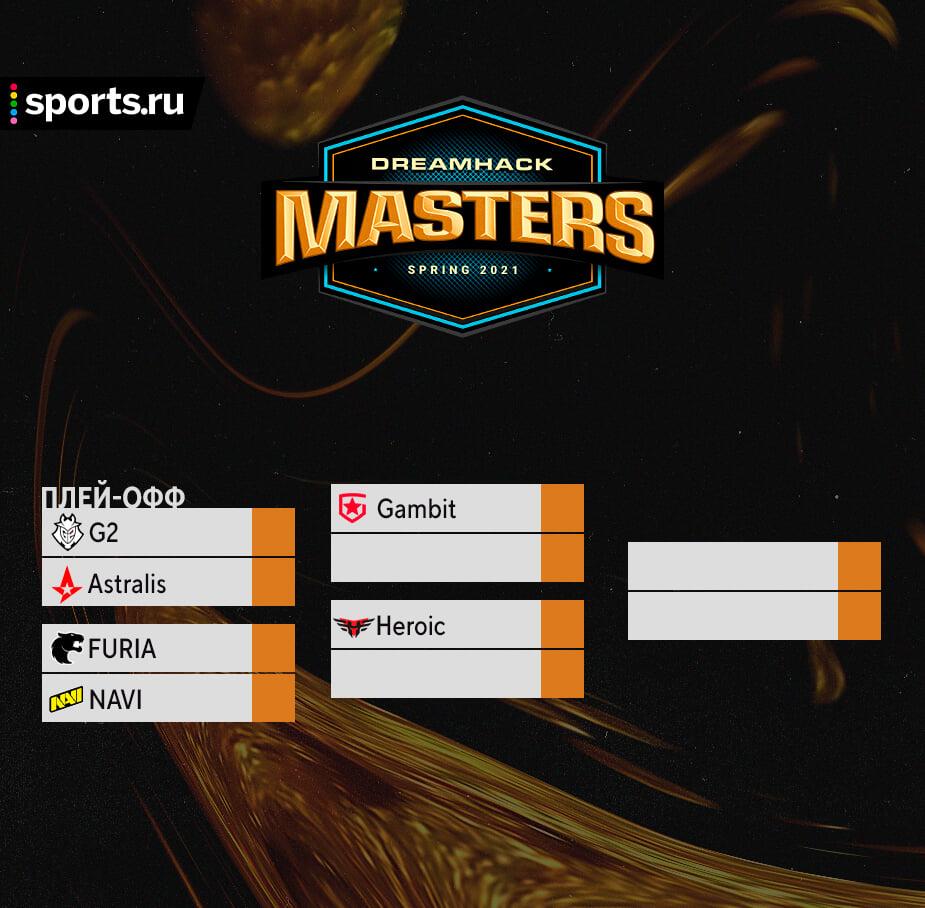 Расписание плей-офф DreamHack Masters Spring. 7 мая. NAVI – Furia, G2 обыграла Astralis