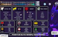 Блоги, Monaco Gambit, NAVI, Team Spirit, Virtus.pro, HellRaisers, Positive Guys, jfshfh178