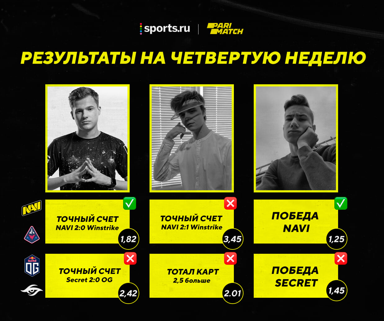 Ставки, Nigma, DPC Европа: DreamLeague S15, Team Spirit, Ставки на киберспорт, Virtus.pro, DPC СНГ: ESL One CIS Online, OG