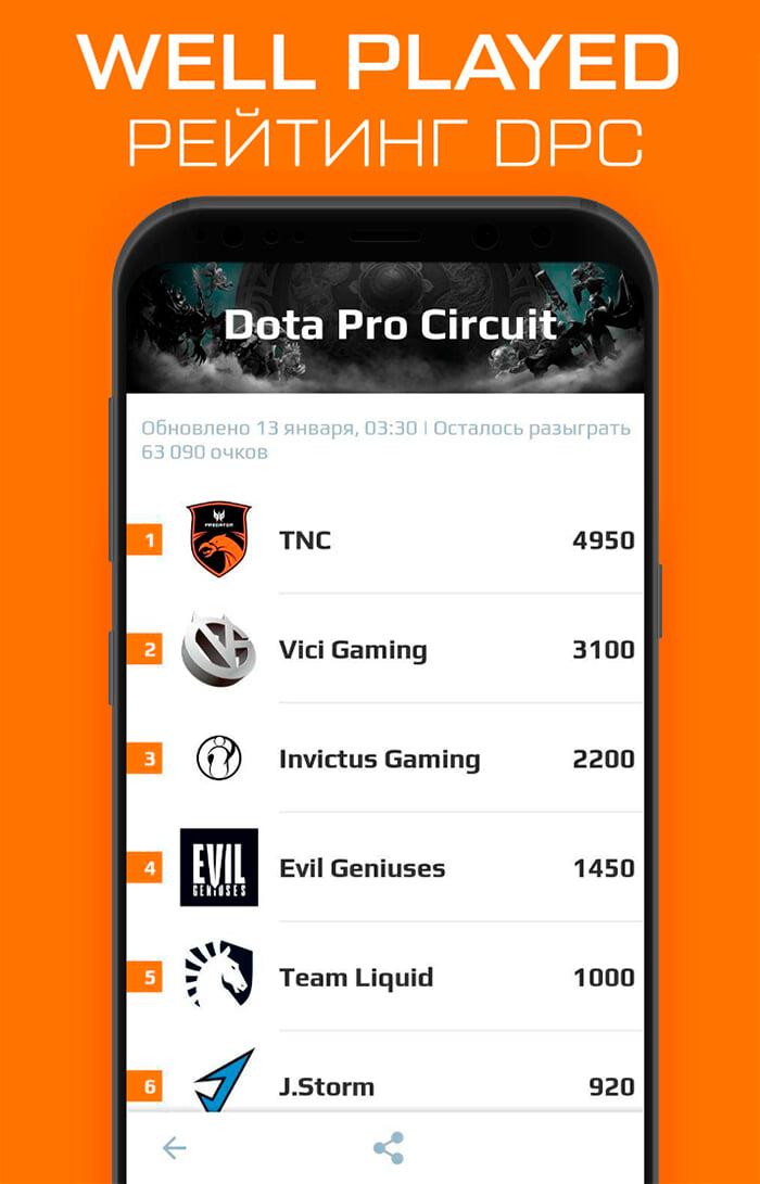 Следи за играми и главными новостями с лучшим приложением про Dota 2 в СНГ