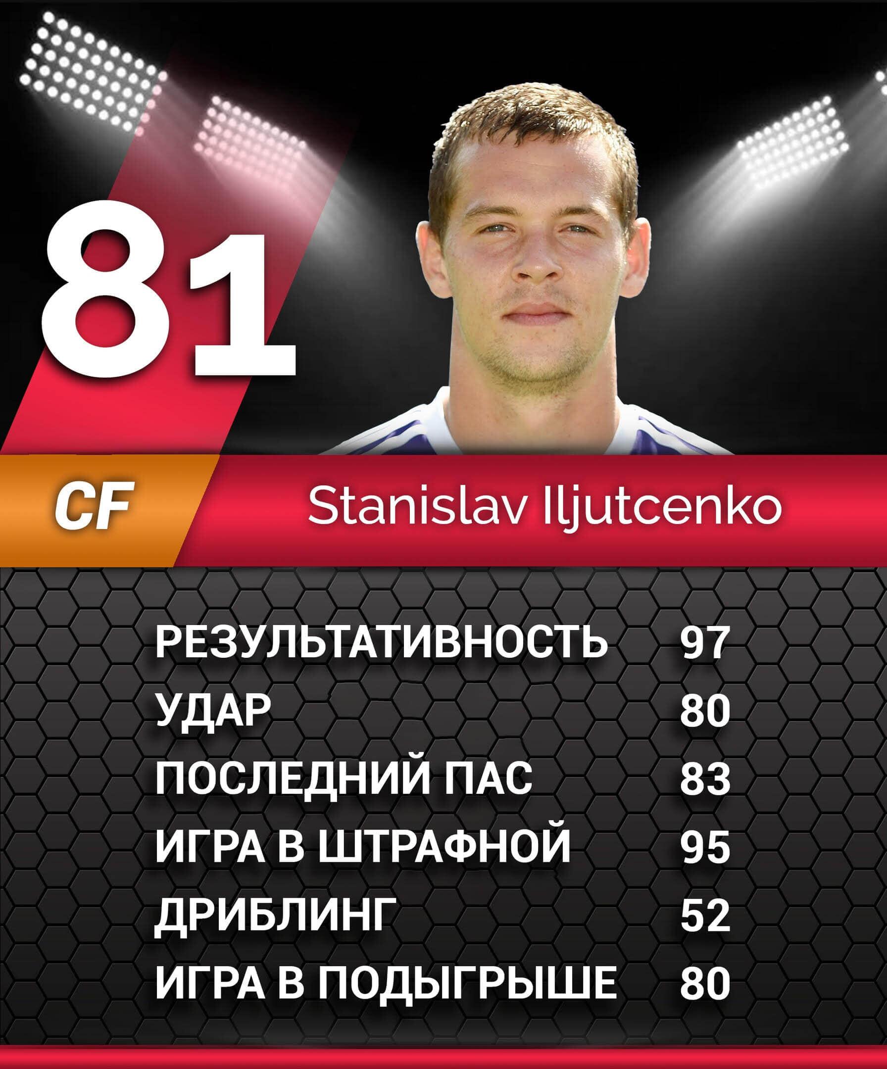 Вы возмутились рейтингом от аналитика ЦСКА. Он еще раз объяснил логику и публикует вторую серию – про больших форвардов