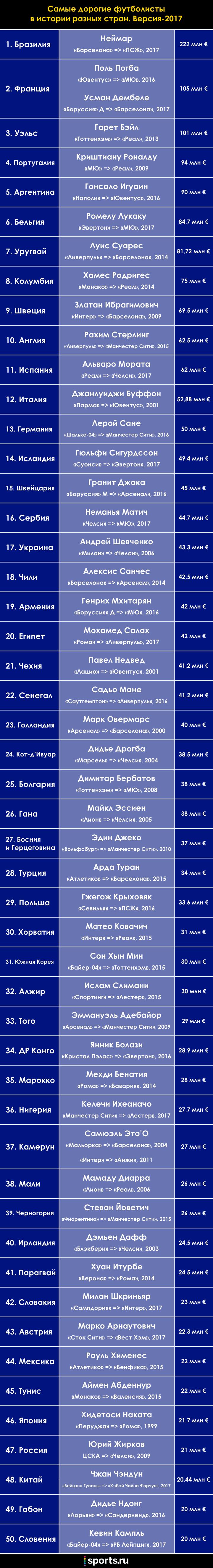 https://s5o.ru/storage/simple/ru/edt/02/11/6b/b1/ruea477ee2b83.png