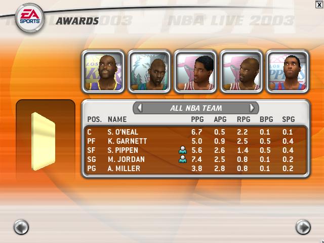 The Lastest Dance. Выход в плей-офф, Джордан – MVP