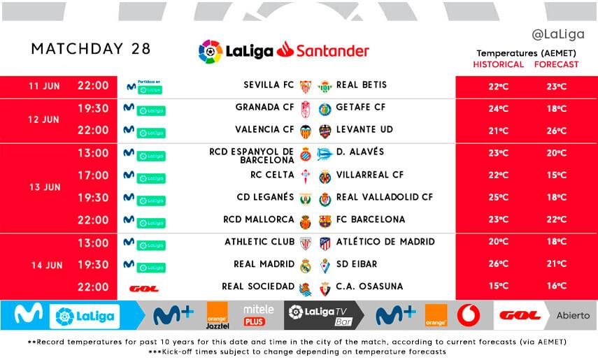 С кем сыграют Барселона и Реал. Расписание матчей Примеры и Сегунды - изображение 1