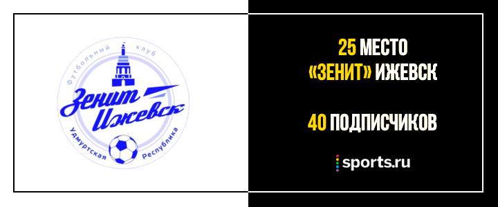 спартак кострома официальный сайт бассейн