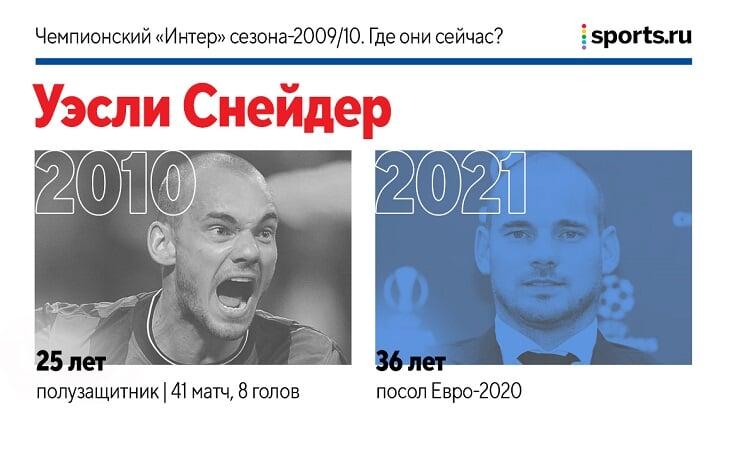 Чемпионский «Интер»-2009/10. Где они сейчас?