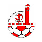 Hapoel Be'er Sheva - logo