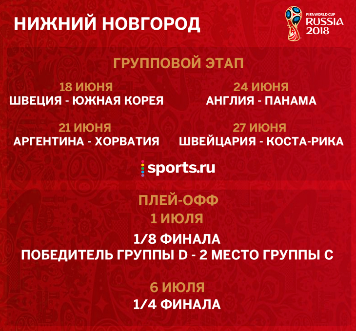 Чемпионат мира по футболу 2018 - матчи в Нижнем Новгороде