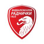 FK Radnicki 1923 - logo